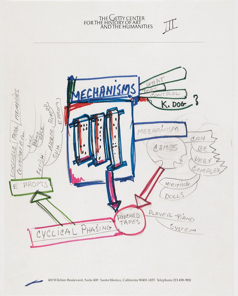 Getty Talk, Mechanisms 1991