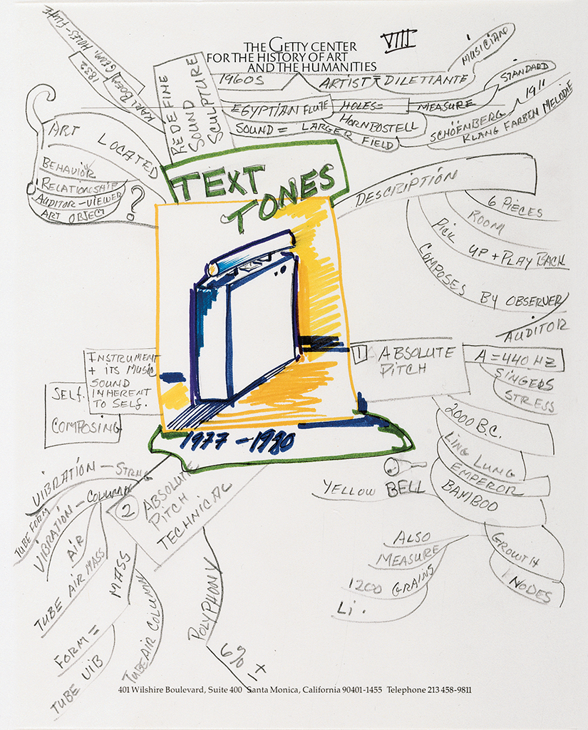 Getty Talk, Text Tones 1991
