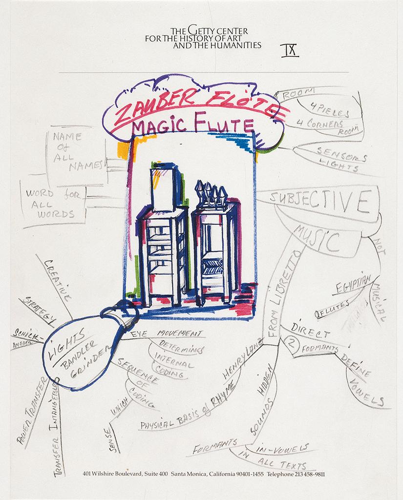 Getty Talk, Magic Flute 1991