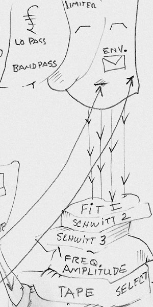 Mind Map Extended Schwitters, detail