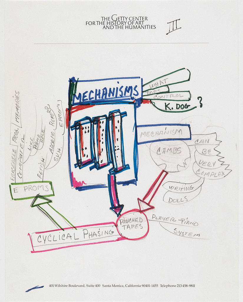 Getty Talk, Mechanisms, 1991