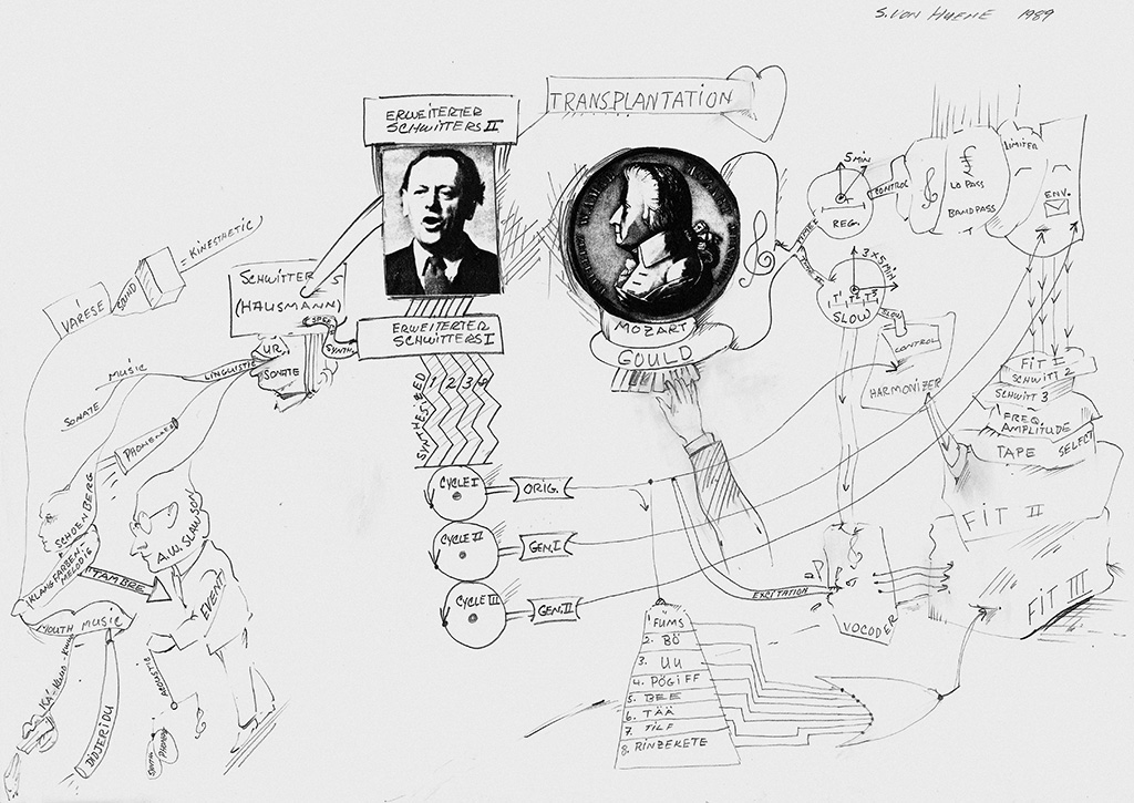 Mind Map Erweiterter Schwitters II - eine Transplantation, 1987