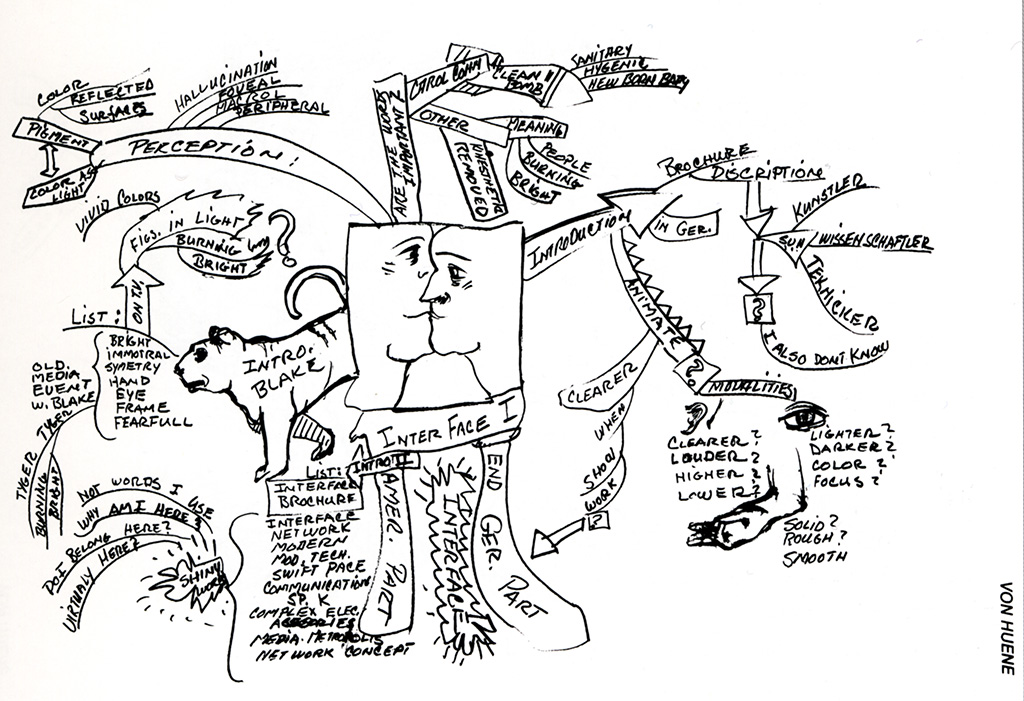 Ohne Titel (Interface I), 1992