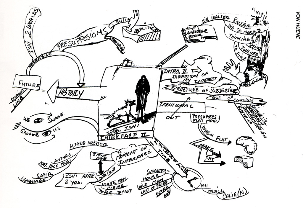 Ohne Titel (Interface II), 1992
