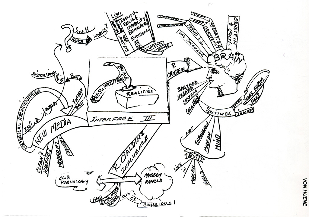 Ohne Titel (Interface III), 1992