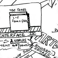 Weitere Mind Maps, Ohne Titel (D/D 1992-6, Interface IV), 1992