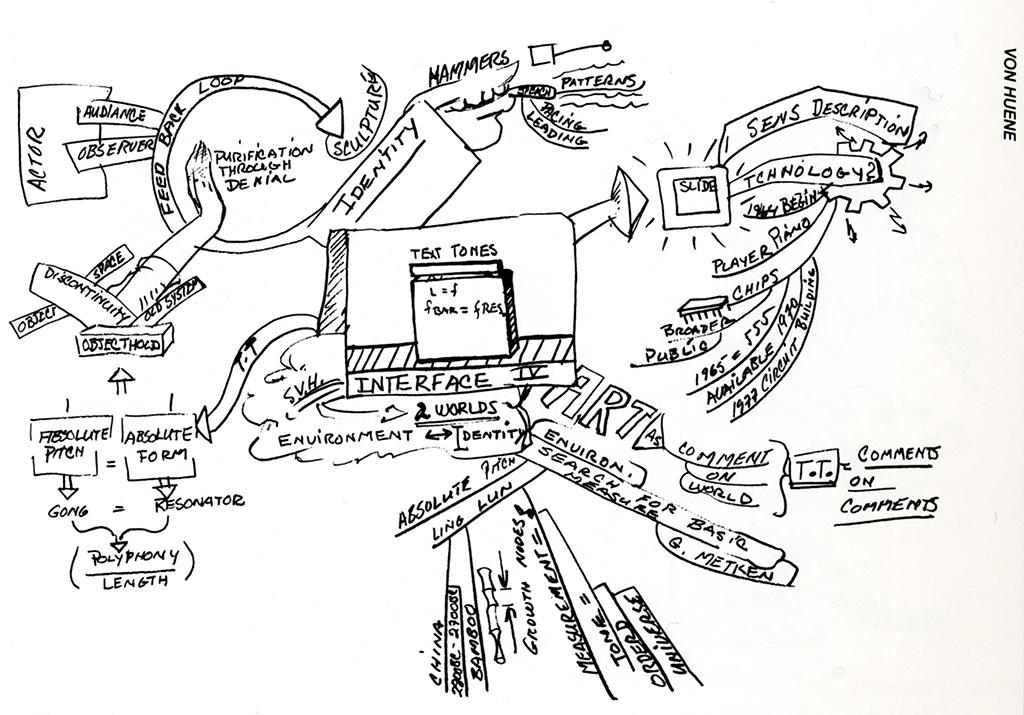 Ohne Titel (D/D 1992-6, Interface IV), 1992
