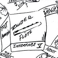 Weitere Mind Maps, Ohne Titel (Interface V), 1992
