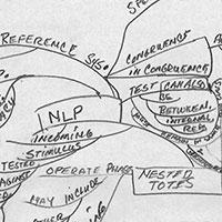 Ohne Titel (Rep. Systems + Behavior), 1992